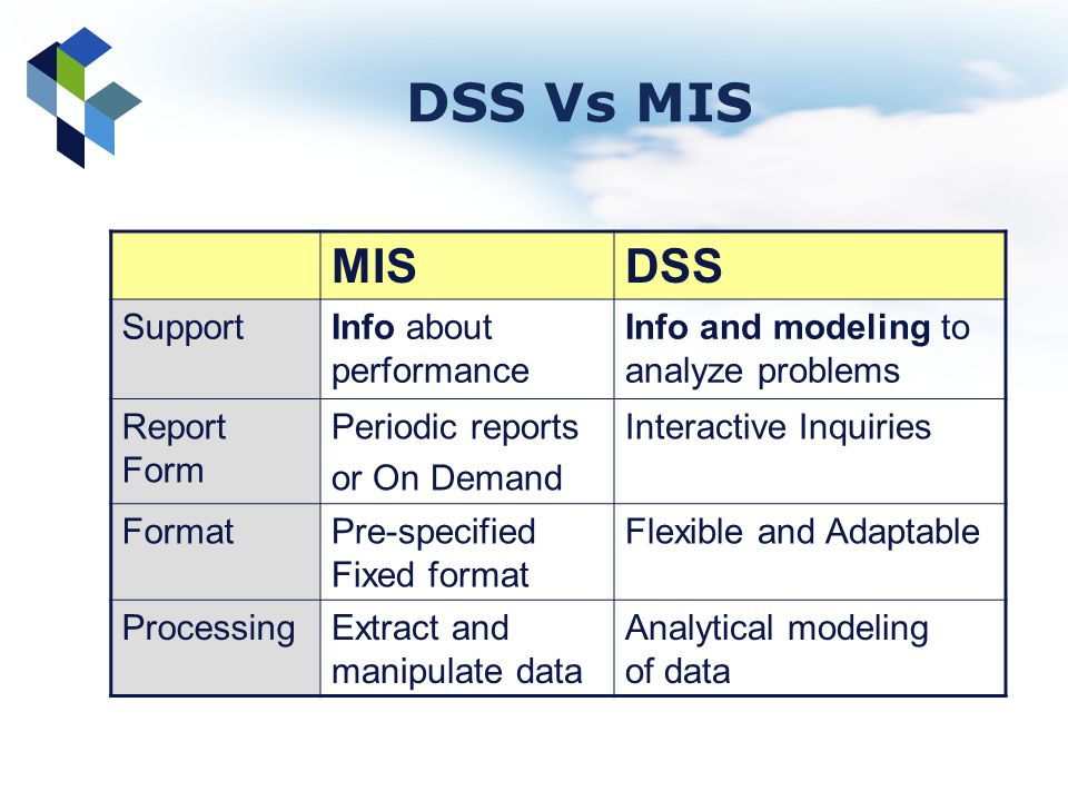 DSS Vs MIS MIS DSS Support Info about performance