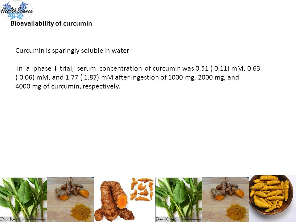 Bioavailability of curcumin
