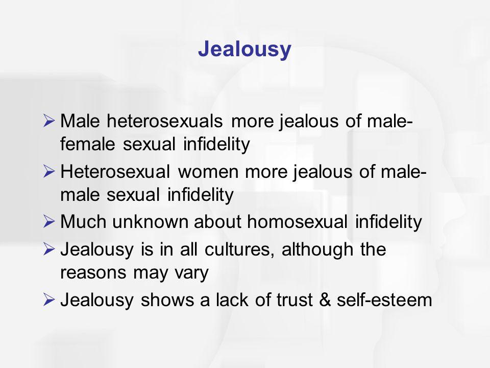 Jealousy Male heterosexuals more jealous of male-female sexual infidelity. Heterosexual women more jealous of male-male sexual infidelity.
