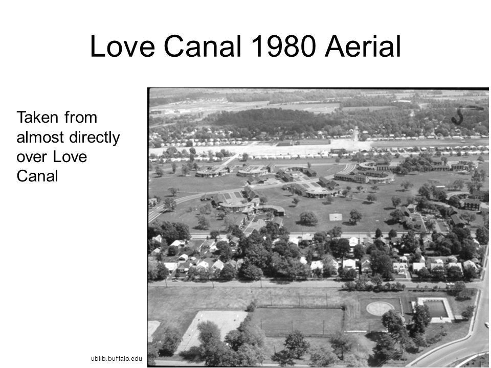 Love Canal 1980 Aerial Taken from almost directly over Love Canal