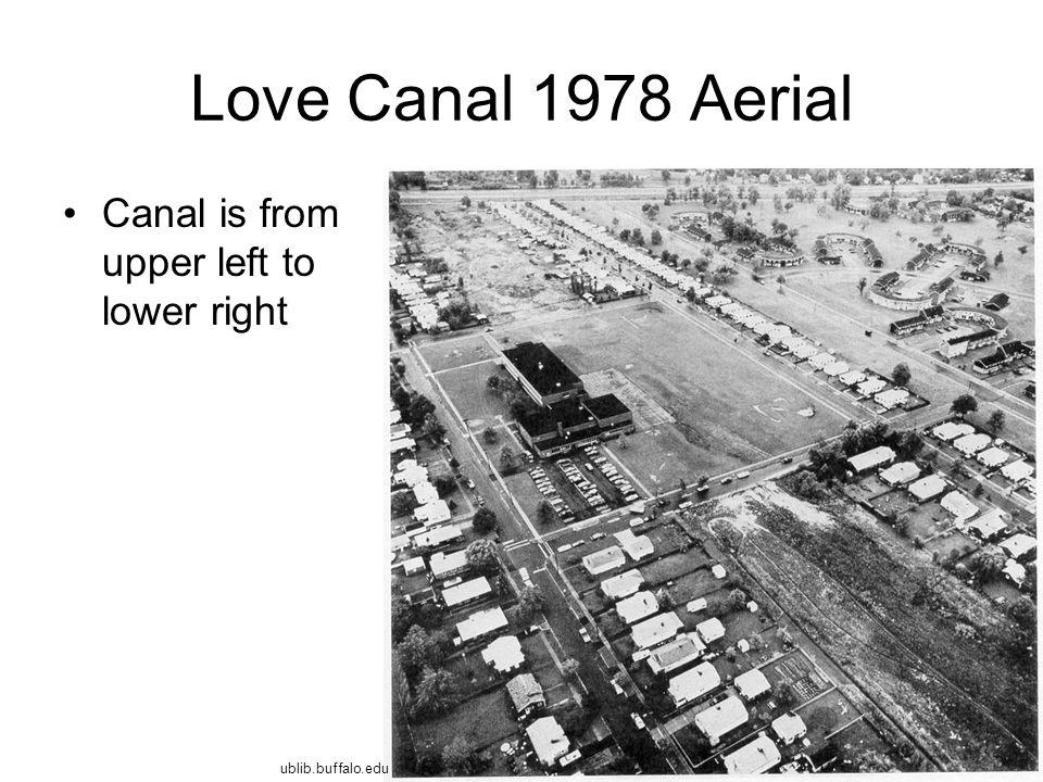 Love Canal 1978 Aerial Canal is from upper left to lower right