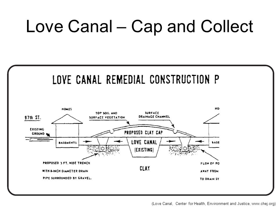 Love Canal – Cap and Collect