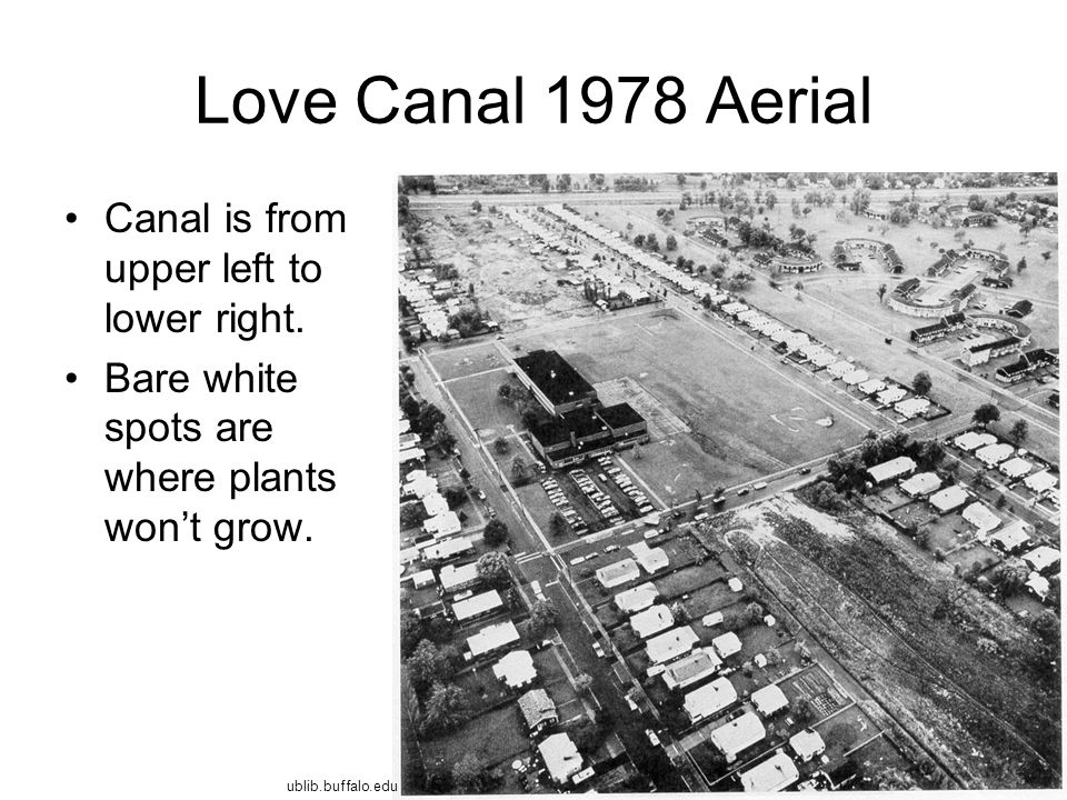 Love Canal 1978 Aerial Canal is from upper left to lower right.