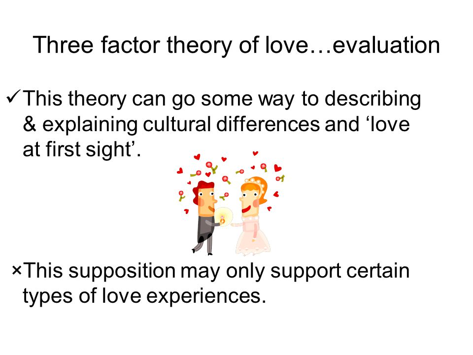 Three factor theory of love…evaluation