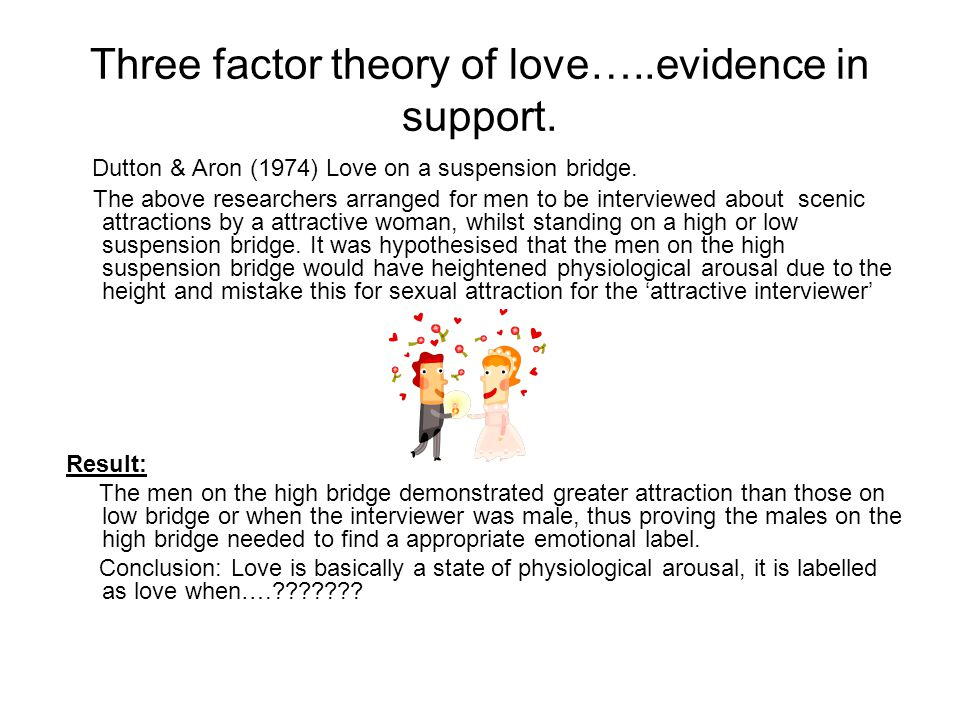 Three factor theory of love…..evidence in support.