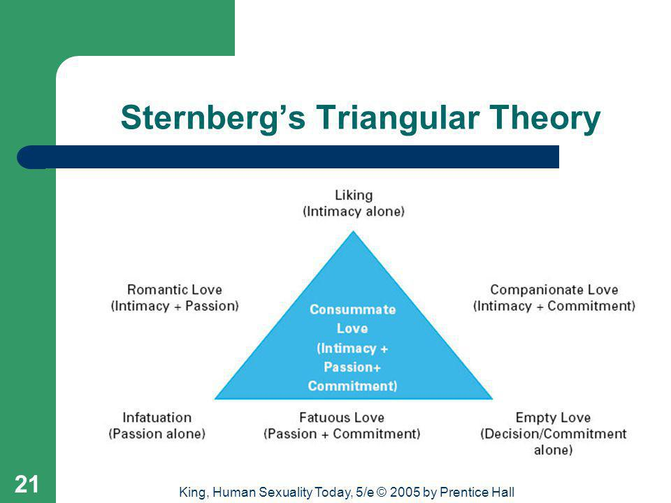 Sternberg's Triangular Theory