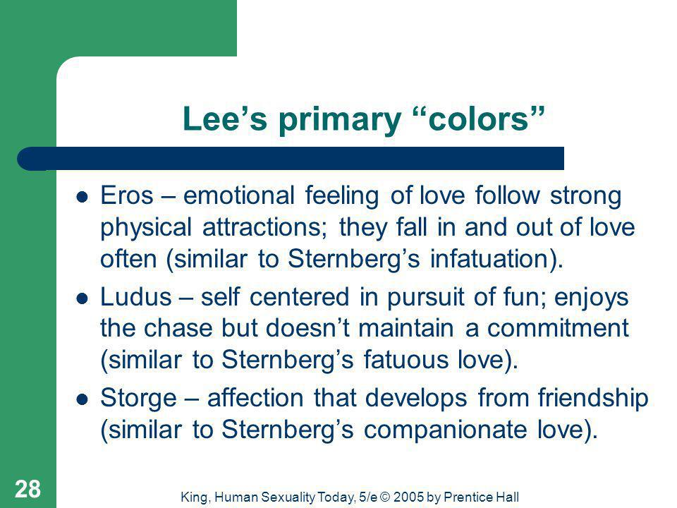 Lee's primary colors