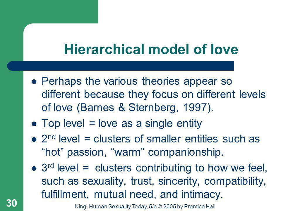 Hierarchical model of love