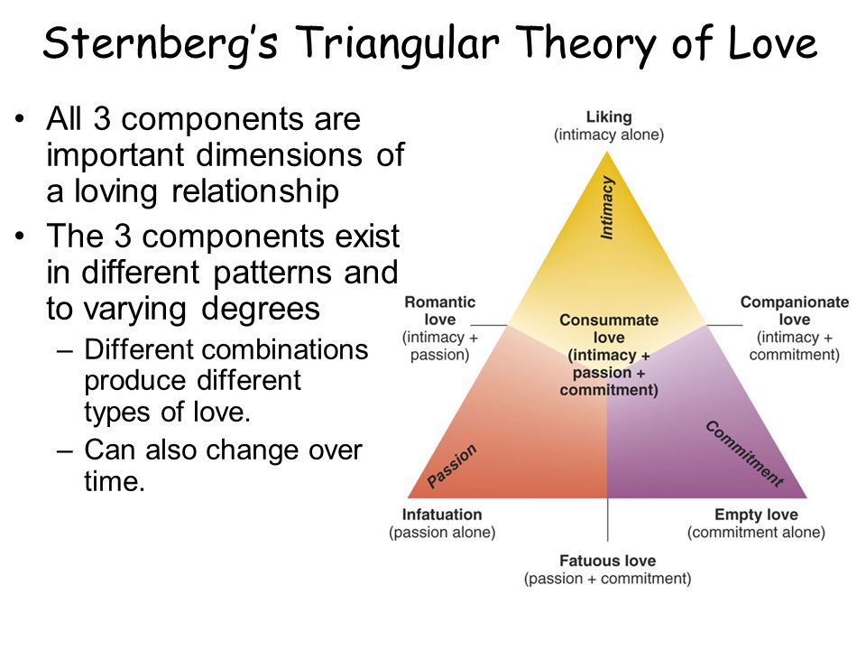 a triangular theory of love