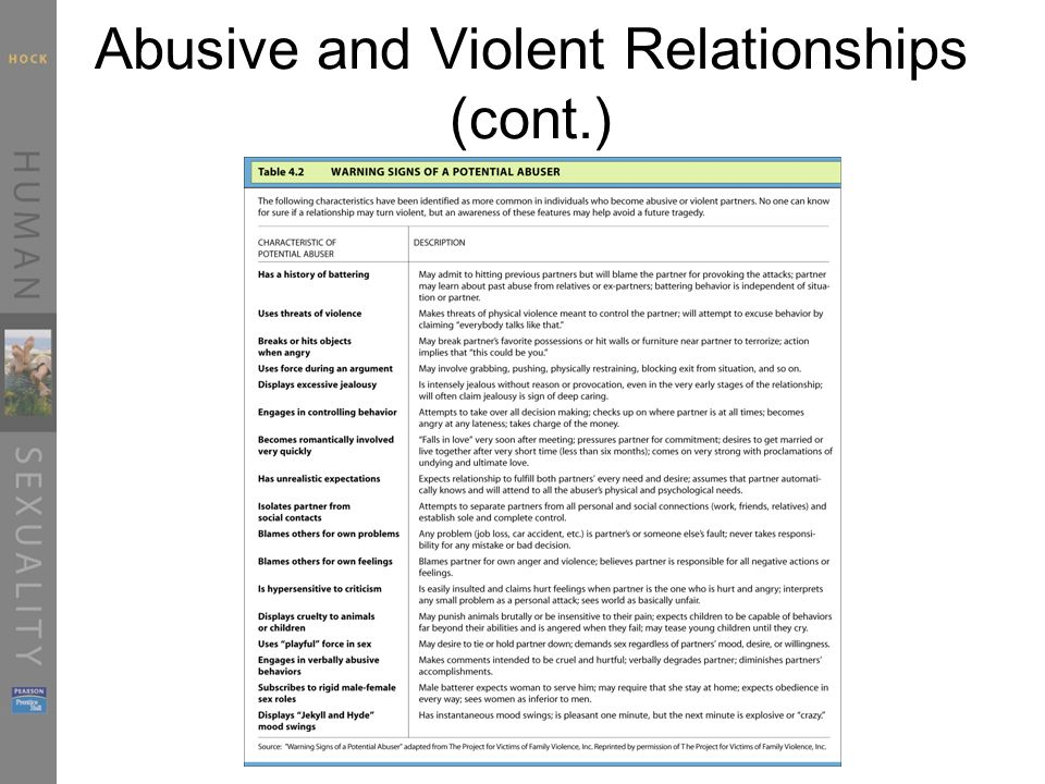 Abusive and Violent Relationships (cont.)