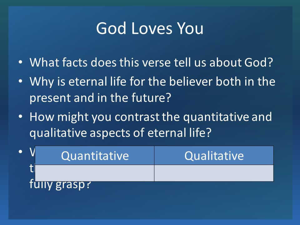 God Loves You What facts does this verse tell us about God