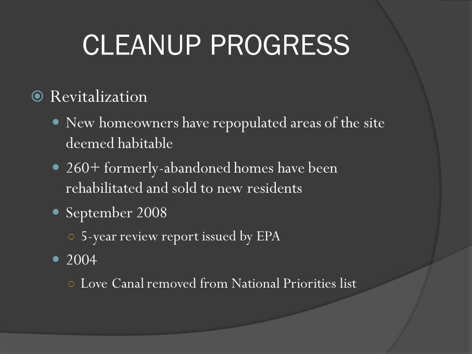 CLEANUP PROGRESS Revitalization