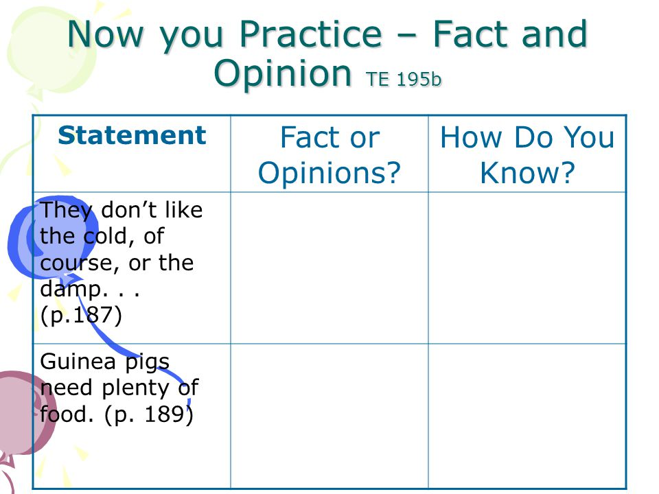 Now you Practice – Fact and Opinion TE 195b