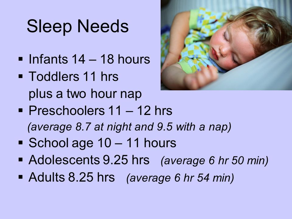 Sleep Needs Infants 14 – 18 hours Toddlers 11 hrs plus a two hour nap