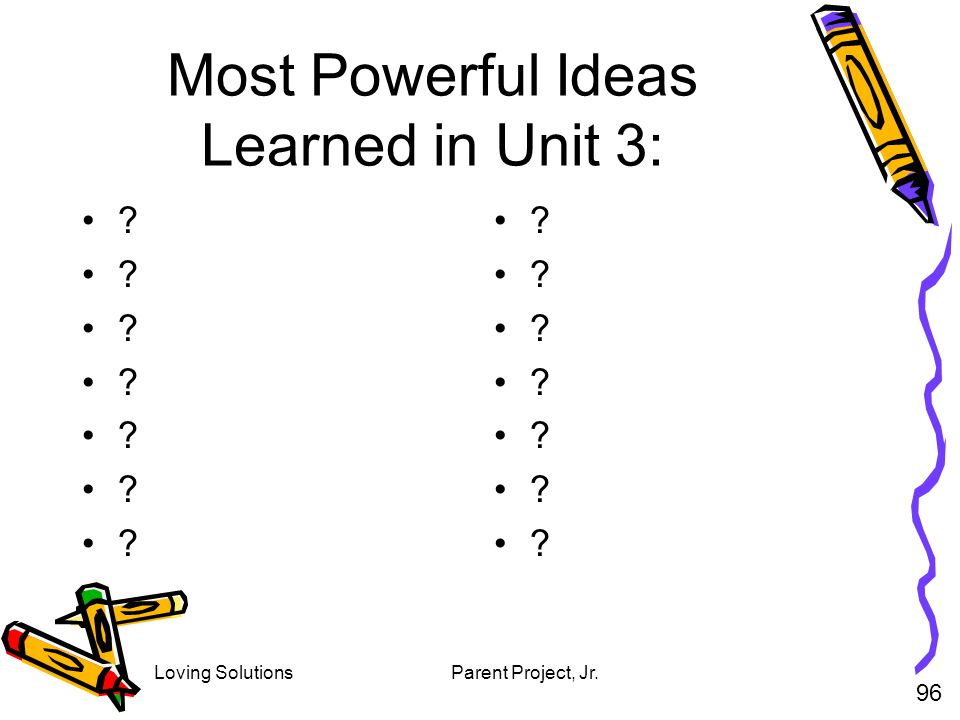 Most Powerful Ideas Learned in Unit 3:
