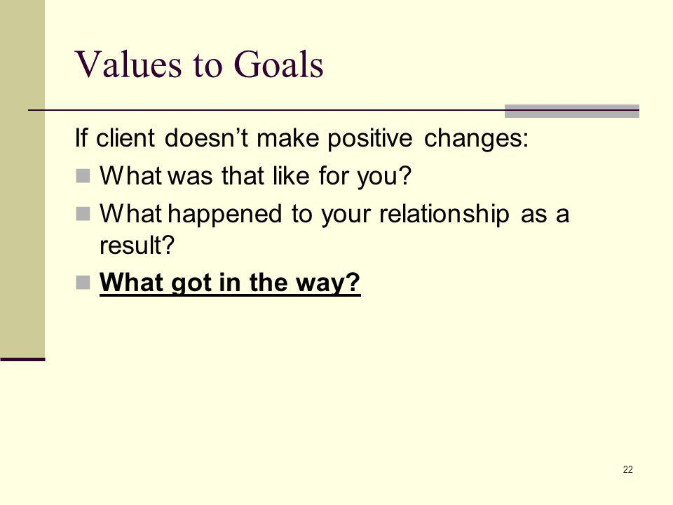 Values to Goals If client doesn't make positive changes: