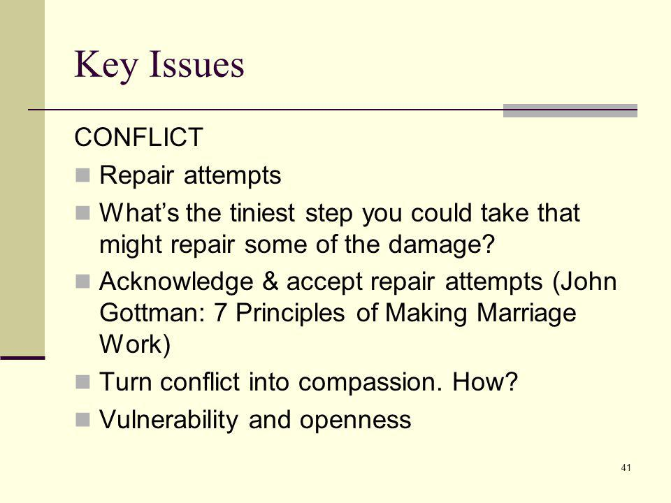 Key Issues CONFLICT Repair attempts