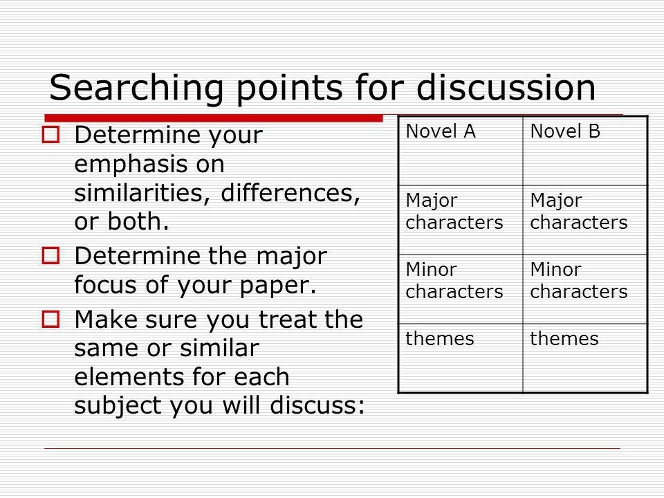 Searching points for discussion