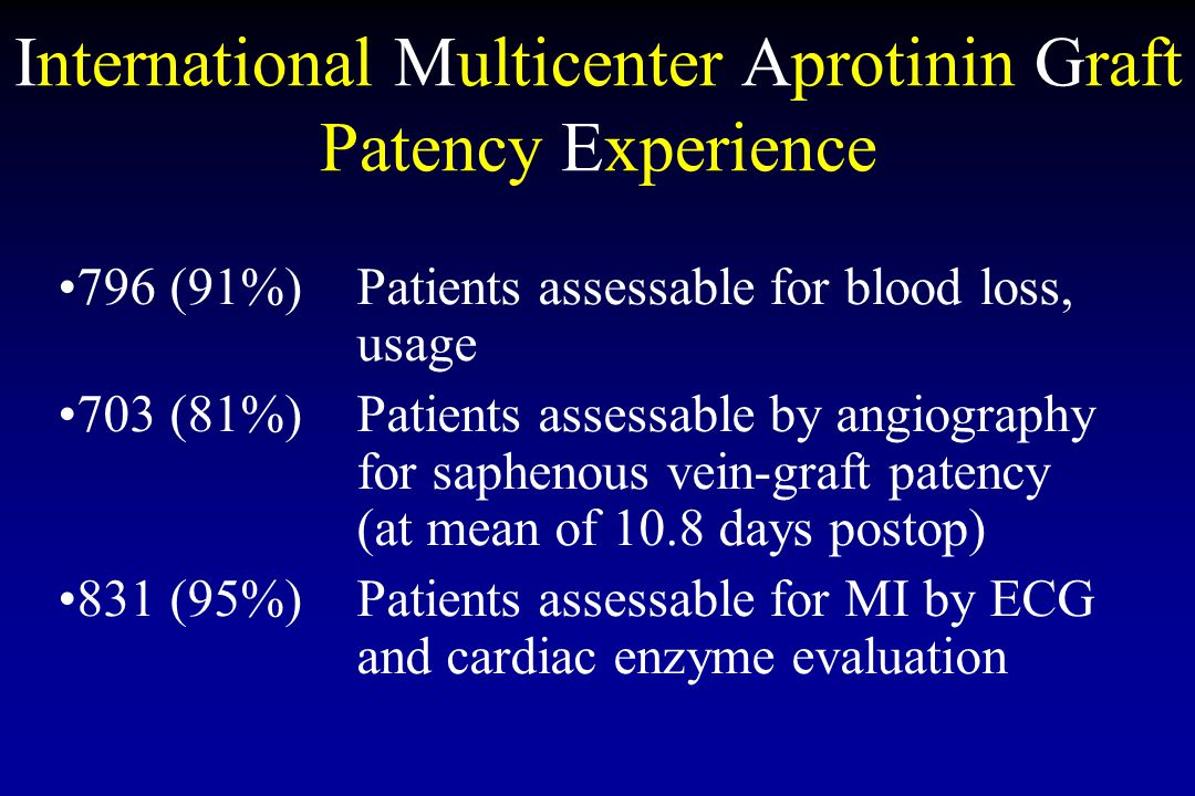 International Multicenter Aprotinin Graft Patency Experience