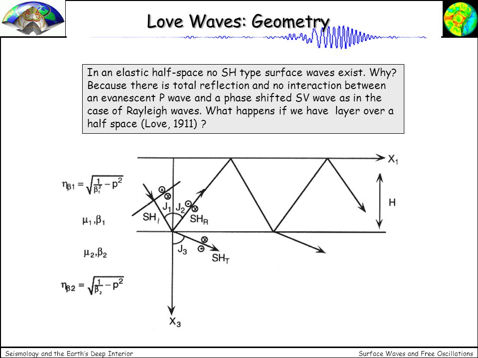 Love Waves: Geometry