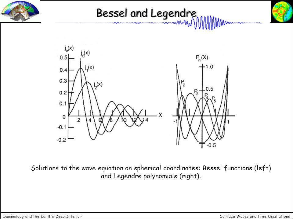 Bessel and Legendre Solutions to the wave equation on spherical coordinates: Bessel functions (left) and Legendre polynomials (right).