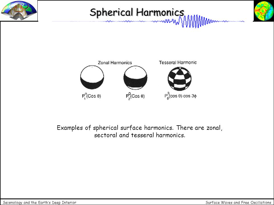 Spherical Harmonics Examples of spherical surface harmonics. There are zonal, sectoral and tesseral harmonics.