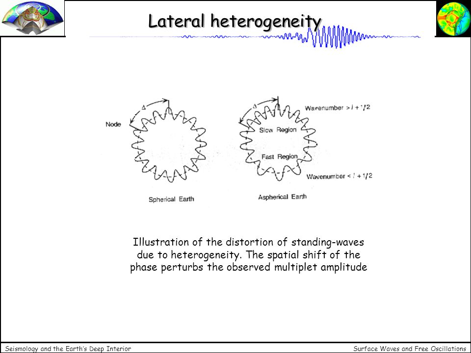 Lateral heterogeneity