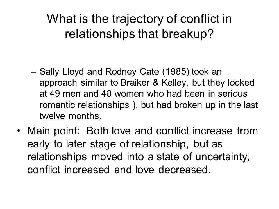 What is the trajectory of conflict in relationships that breakup