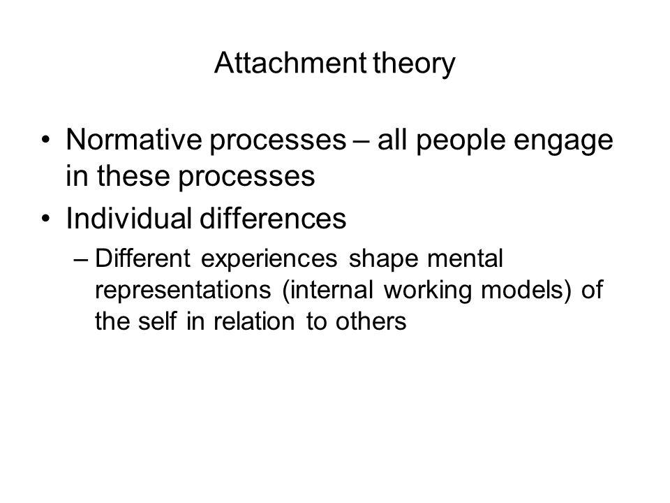 Normative processes – all people engage in these processes