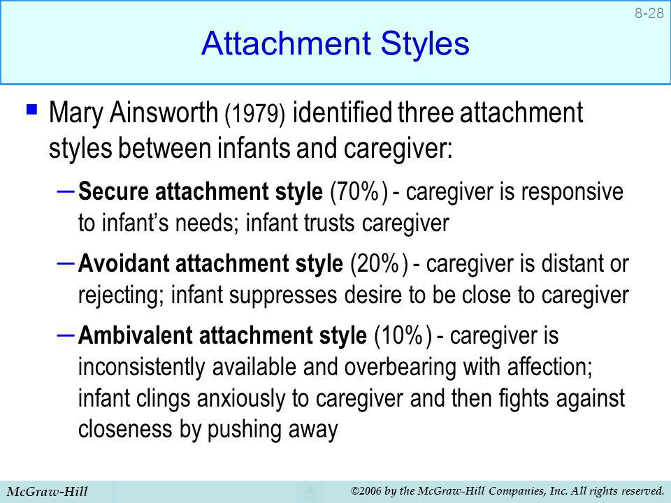 Attachment Styles Mary Ainsworth (1979) identified three attachment styles between infants and caregiver: