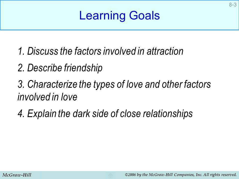 Learning Goals 1. Discuss the factors involved in attraction