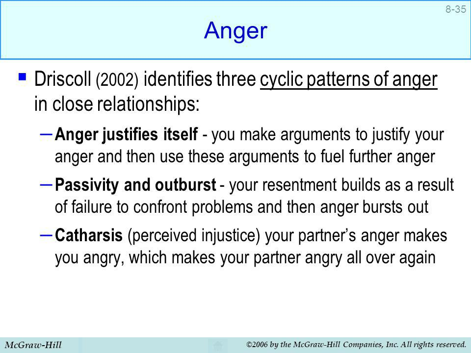 Anger Driscoll (2002) identifies three cyclic patterns of anger in close relationships: