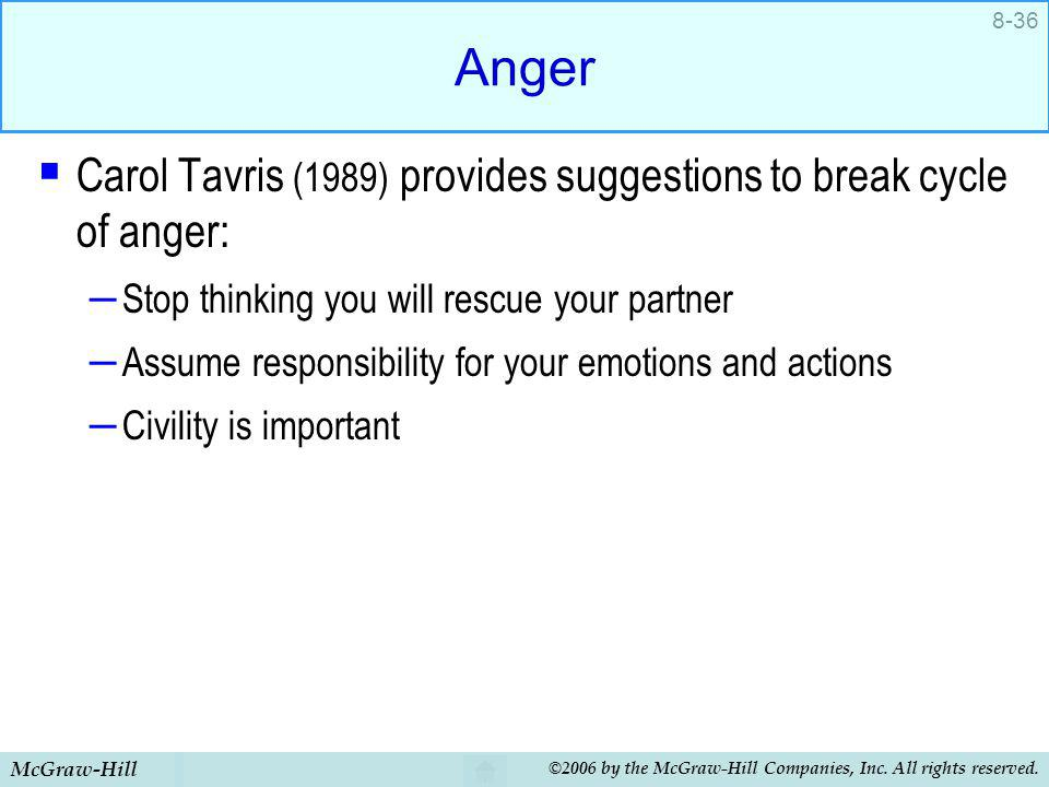 Anger Carol Tavris (1989) provides suggestions to break cycle of anger: Stop thinking you will rescue your partner.