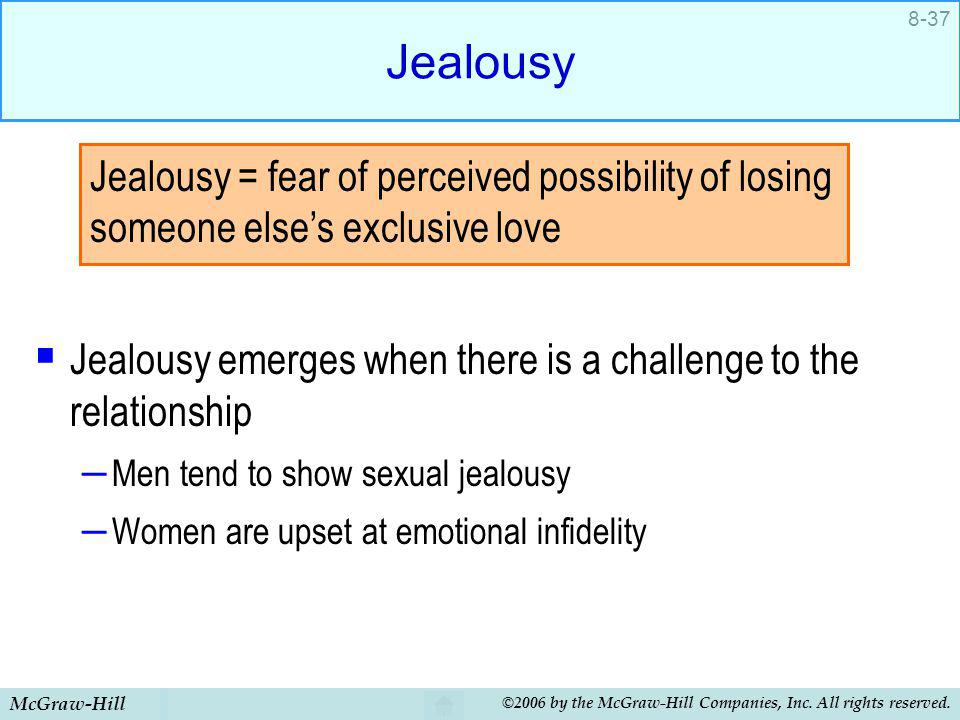 Jealousy Jealousy emerges when there is a challenge to the relationship. Men tend to show sexual jealousy.