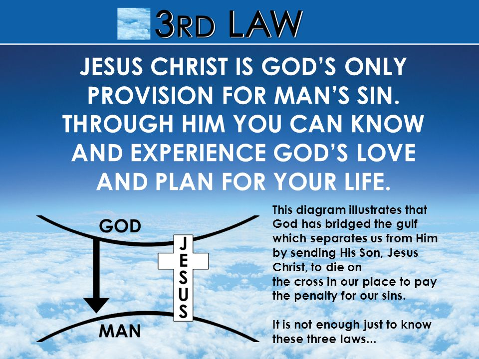 JESUS CHRIST IS GOD'S ONLY PROVISION FOR MAN'S SIN