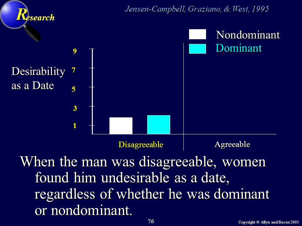 Jensen-Campbell, Graziano, & West, 1995