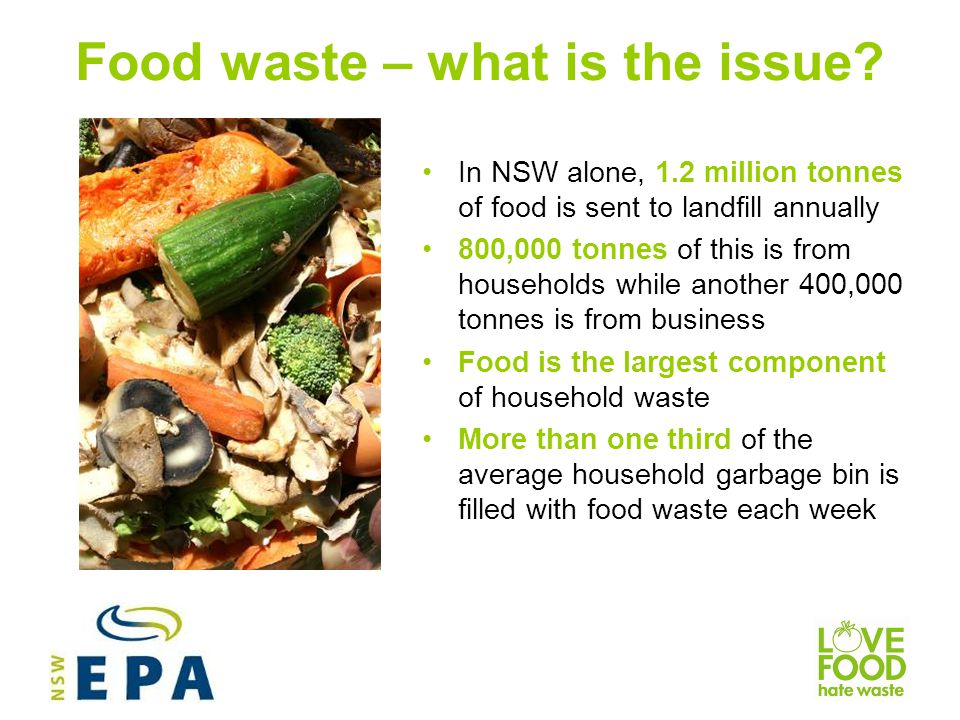 Food waste – what is the issue
