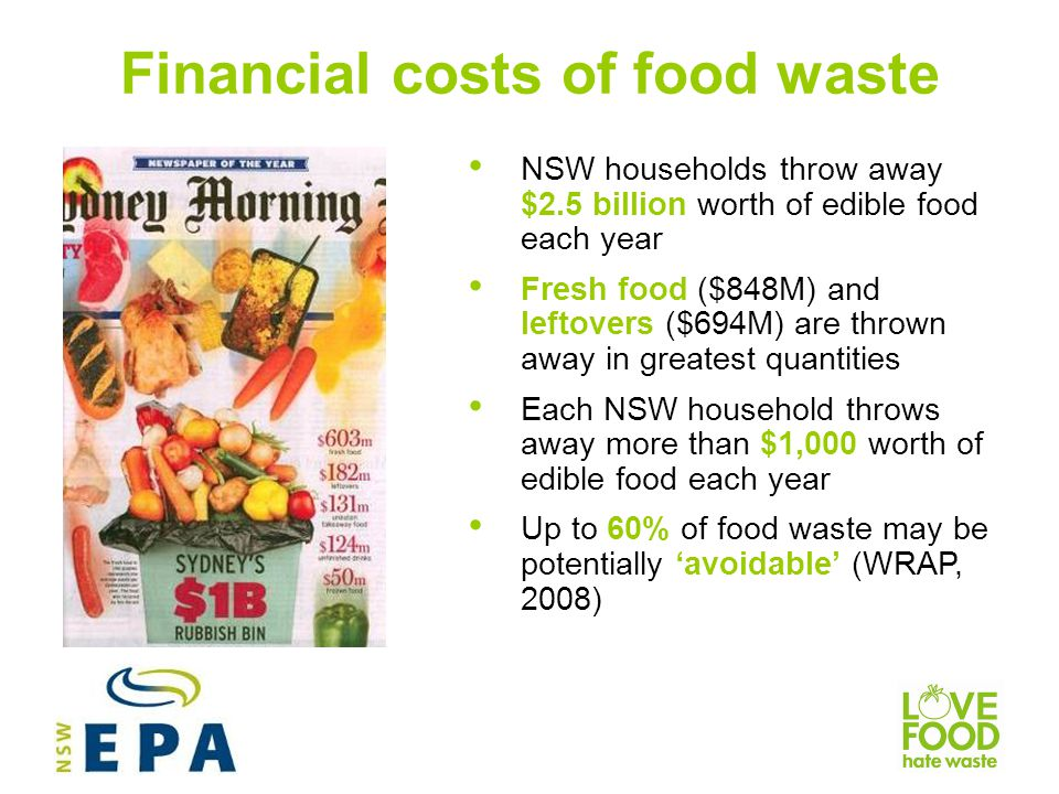 Financial costs of food waste