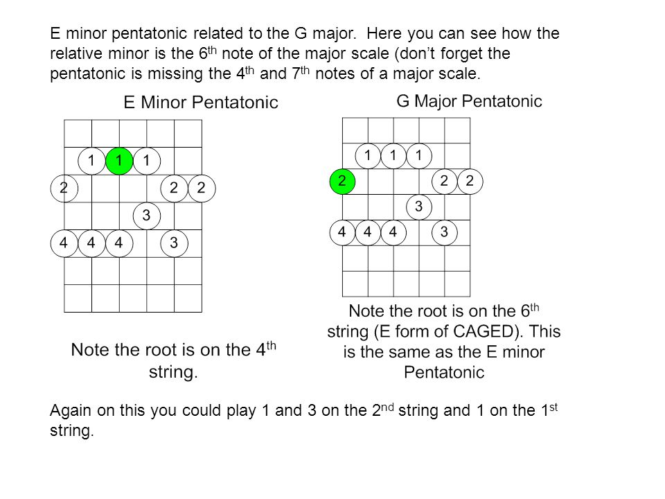 E minor pentatonic related to the G major