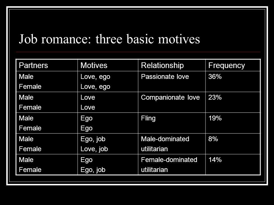 Job romance: three basic motives