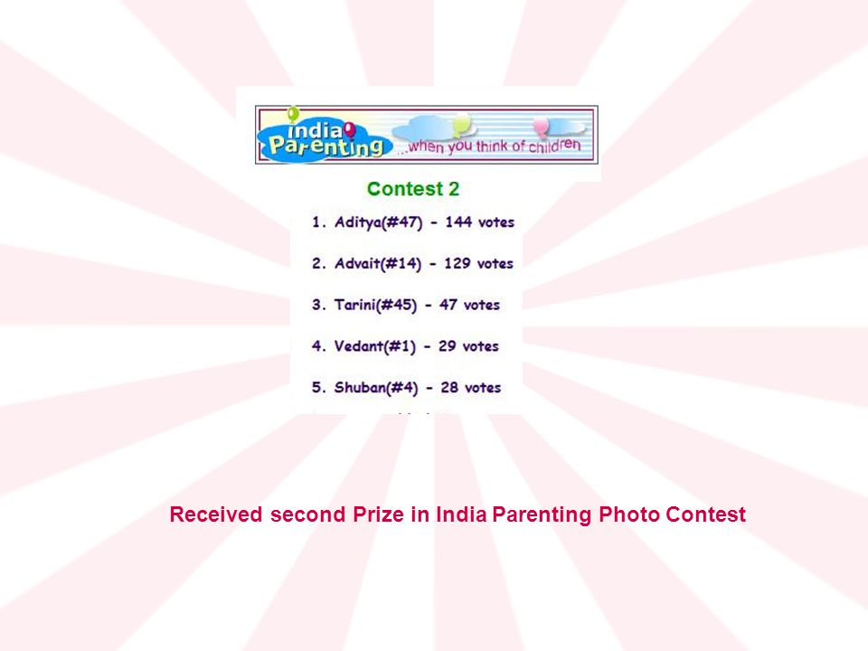 Received second Prize in India Parenting Photo Contest