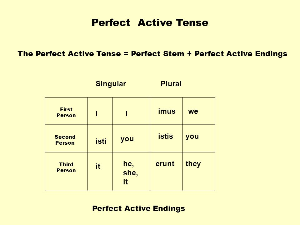 Perfect Active Tense The Perfect Active Tense = Perfect Stem + Perfect Active Endings. Singular. Plural.
