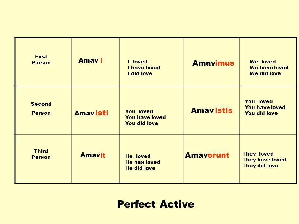 Perfect Active Amav imus Amav istis isti Amav erunt Amav i Amav Amav