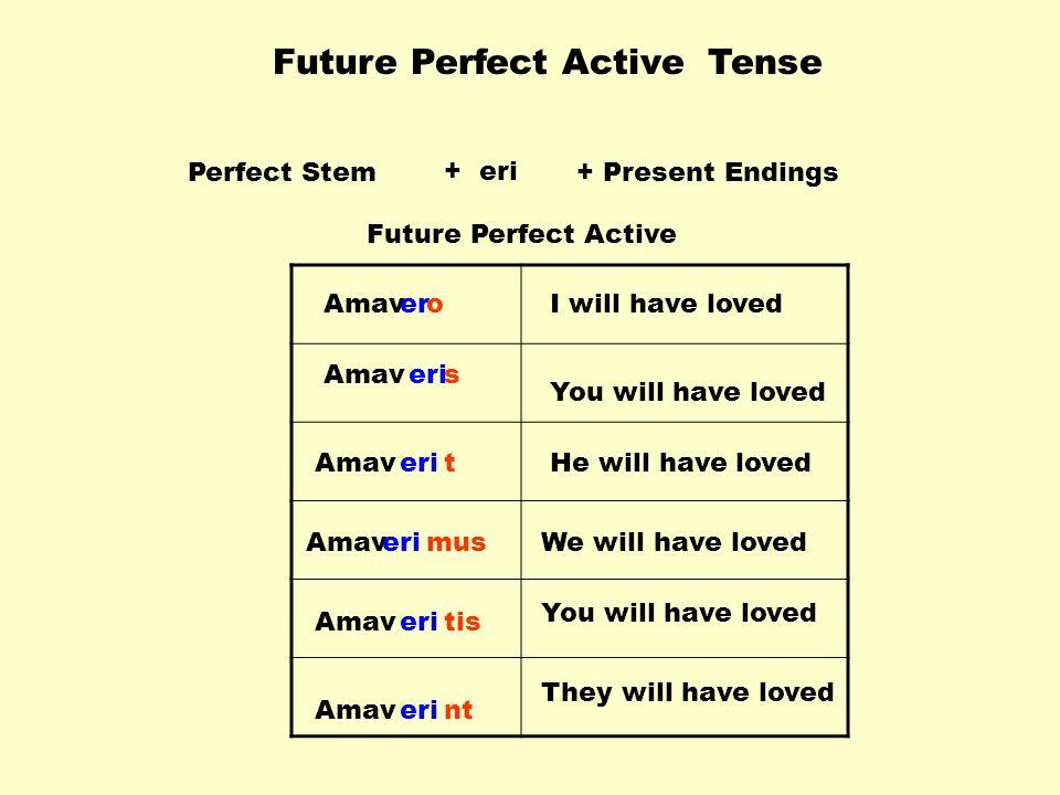 Future Perfect Active Tense