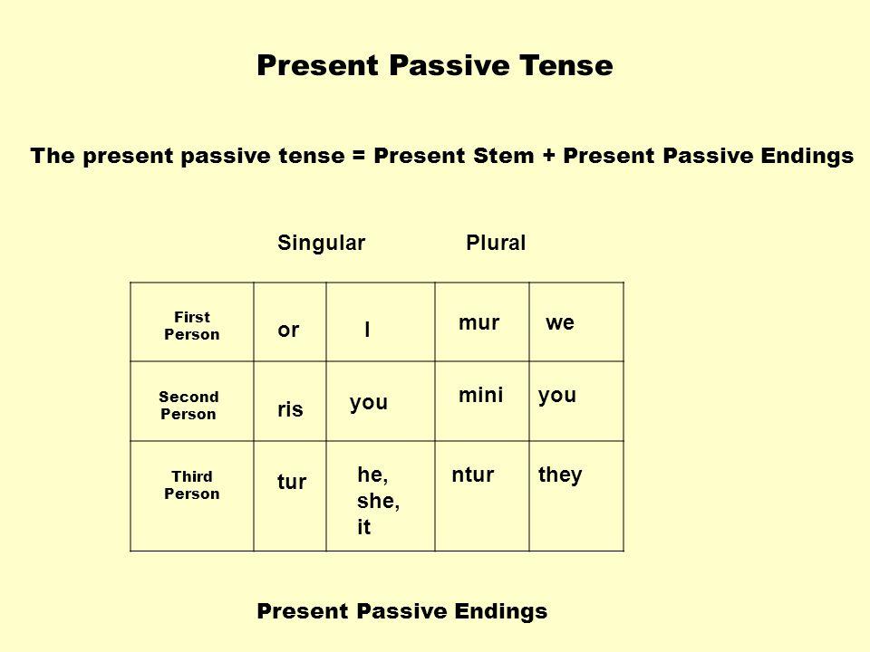 Present Passive Tense The present passive tense = Present Stem + Present Passive Endings. Singular.