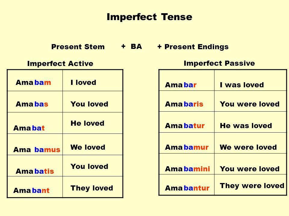 Imperfect Tense Present Stem + BA + Present Endings Imperfect Active