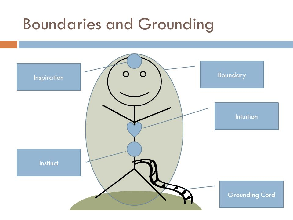 Boundaries and Grounding