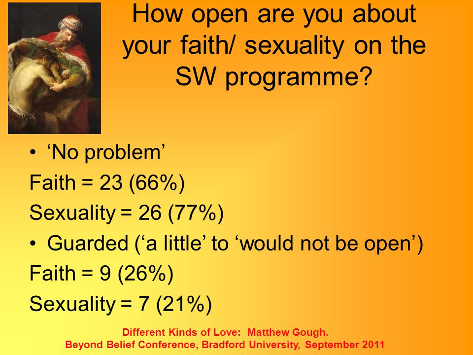 How open are you about your faith/ sexuality on the SW programme