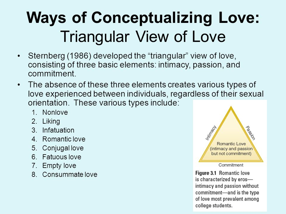 Ways of Conceptualizing Love: Triangular View of Love
