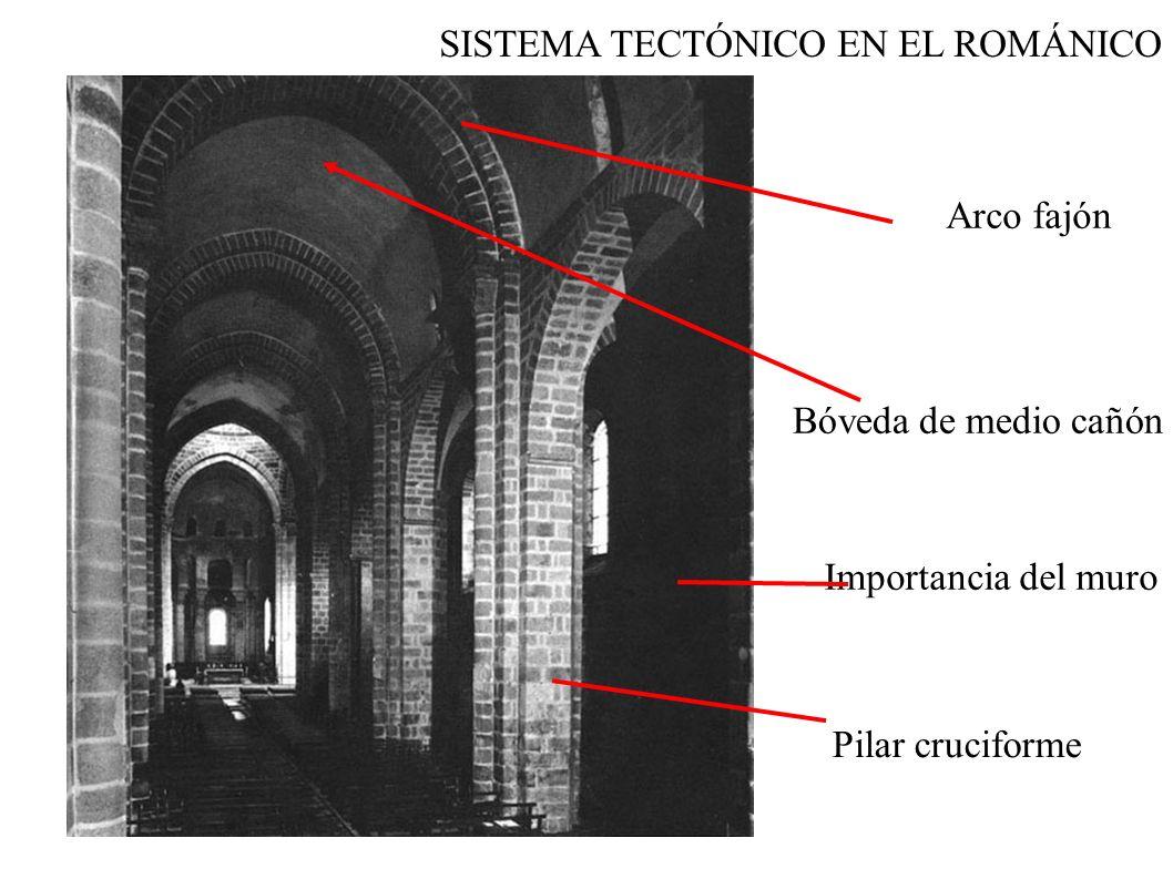 SISTEMA TECTÓNICO EN EL ROMÁNICO